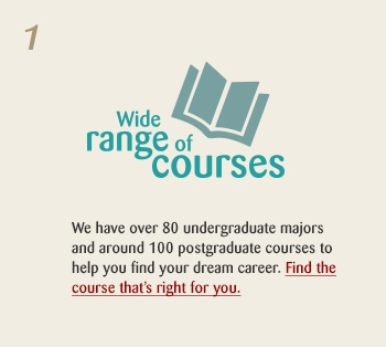 Wide range of courses. We have over 80 undergraduate majors and around 100 postgraduate courses to help you find your dream career. Find the course that's right for you.
