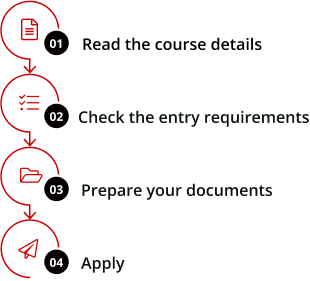 Graphic showing four steps needed to complete the application process. Read, check, prepare, apply.