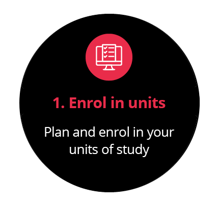 Plan and enrol in your units of study